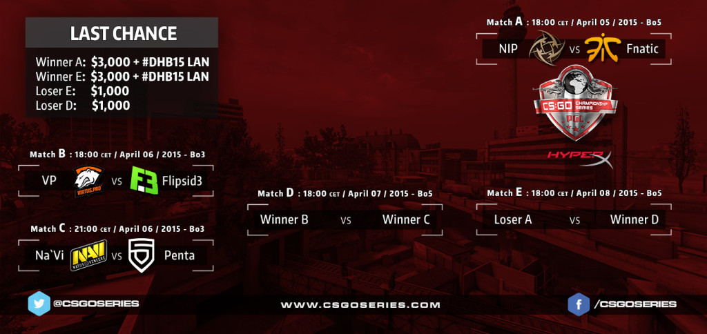 last chance CS:GO Championship Series