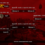 CS:GO Championship Series 2015. Лан-финалы