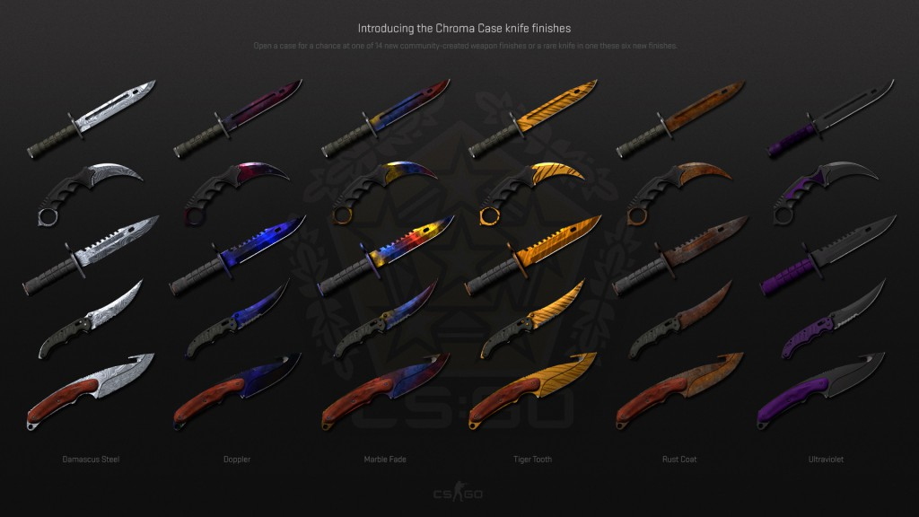 новые ножи из chroma 2 case