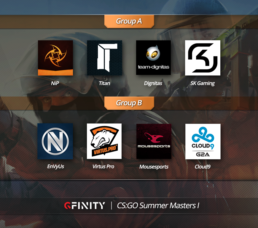 CSGO Summer I Groups