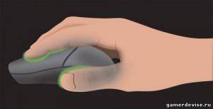 Правильное расположение руки на мышке