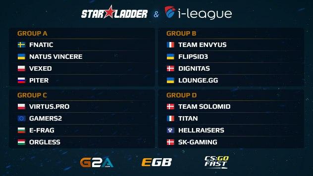 Группы StarLadder и ImbaTV